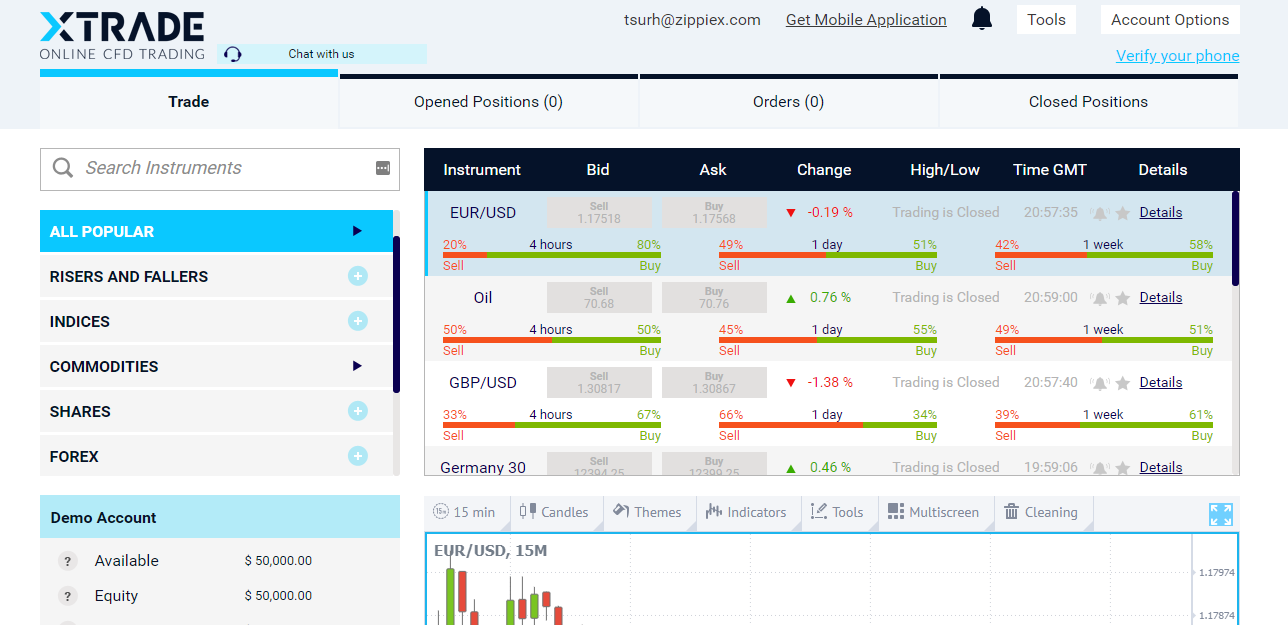Perfect Options for the Forex Trading Now